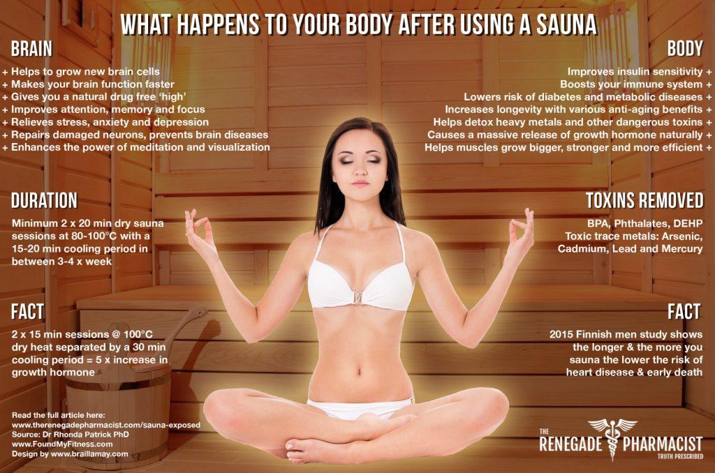 jak korzystac z sauny bo fajnie jest bofajniejest